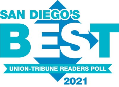 Sycuan Casino Resort received eight awards from this year's San Diego's Best 2021 Union-Tribune Readers Poll including Best Entertainment Venue, Best Staycation Location, Best Live Music Venue, Best Day Spa and more.