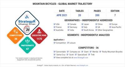 Global Mountain Bicycles Market