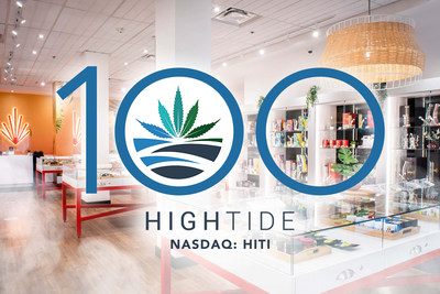 High Tide Inc. September 30, 2021 (CNW Group/High Tide Inc.)