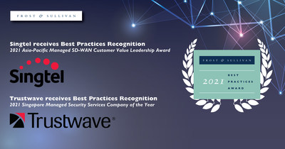 Frost & Sullivan honors both Singtel and Trustwave with Best Practices recognition. As a leading APAC-based service provider and a top managed security services provider in Singapore, Singtel and Trustwave stays ahead of its competitors in the managed SD-WAN services and managed security services industry respectively.