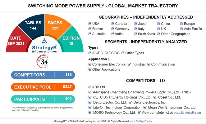 Global Market for Switching Mode Power Supply